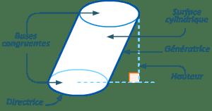 cylindre_description