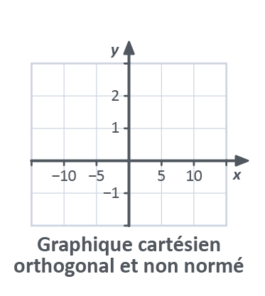 cartesian_graph