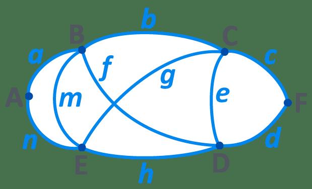 graphe_arbre